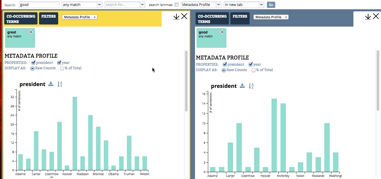 Compare metadata on the word great.